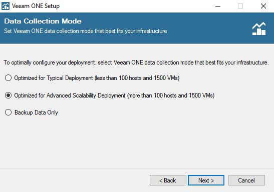 Veeam One 15